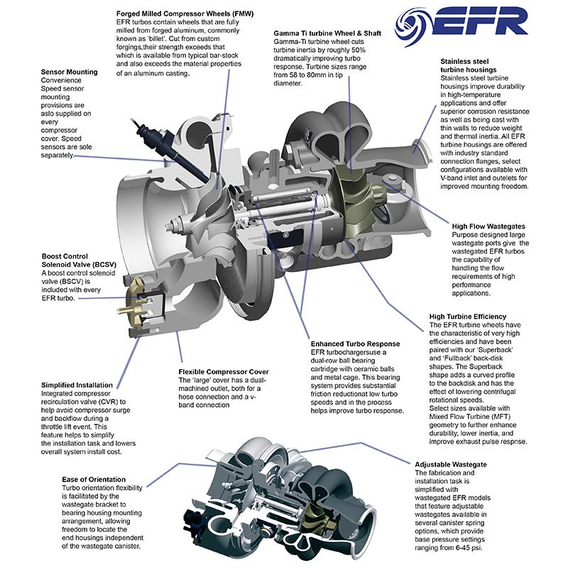 Borg warner 179355 efr 7064 t3 ar 083 wg turbocharger turbo borg warner 179355 efr 7064 t3 ar 083 wg turbocharger fandeluxe Gallery