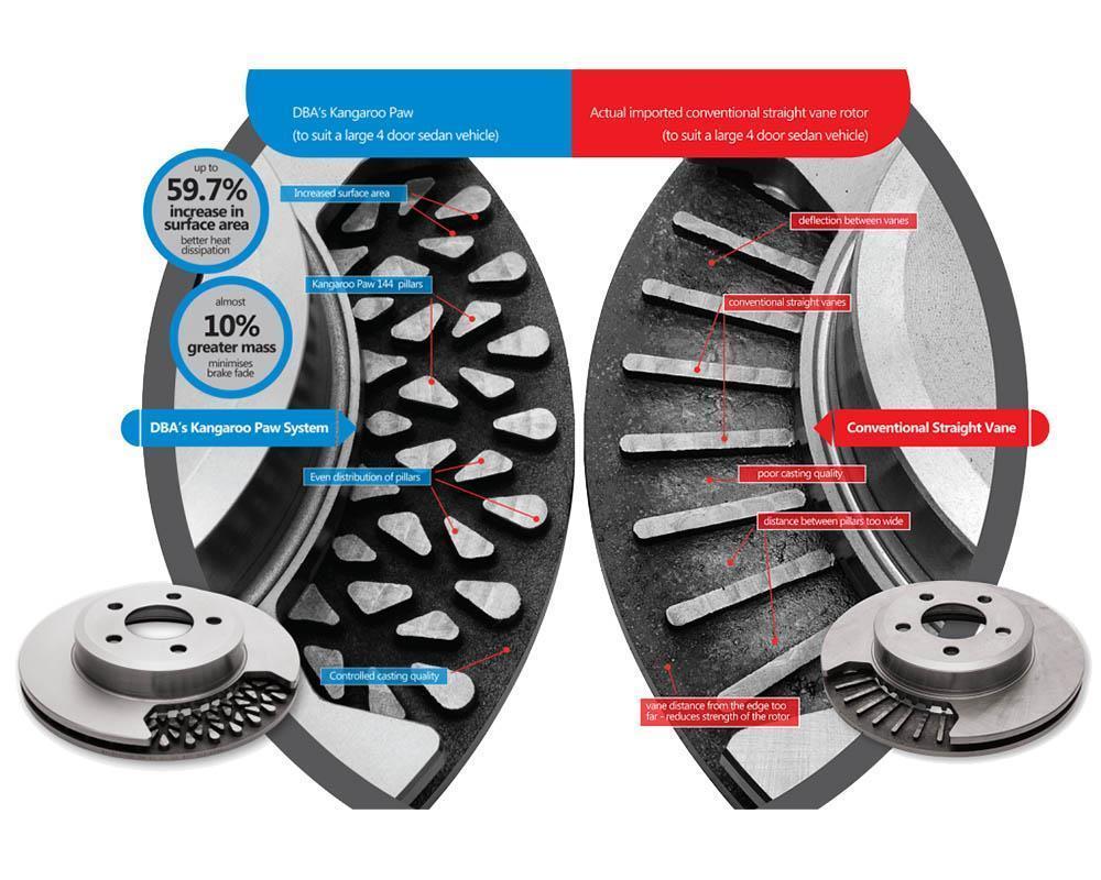 Dba 2862s Street T2 Slot Brake Rotor Bmw E90 E91 E92 E93 E82 E87 E88 120i 120d 125i 320i