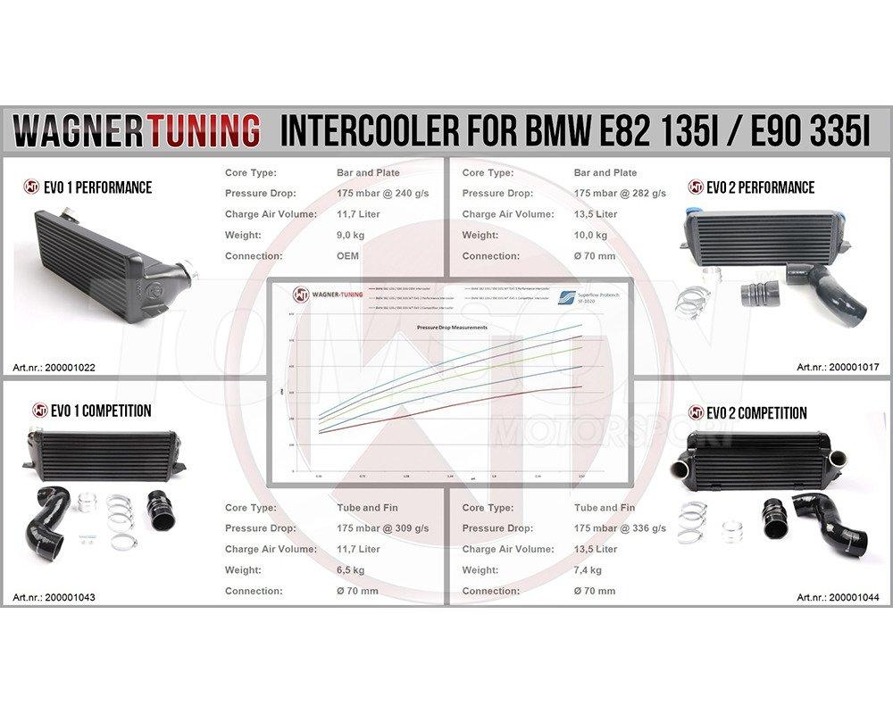 Wagner Tuning 200001044 Competition Evo 2 intercooler kit BMW 335i E90,  E91, E92, E93, 135i/1M E82, E88 (N54, N55)