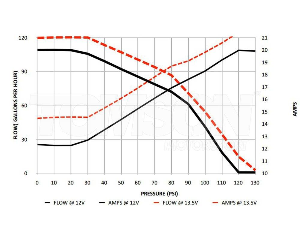 Walbro Fuel Pump Wiring Diagram Hi Press Impulse 1000x800